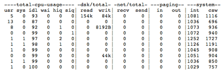screenshot of the output of dstat