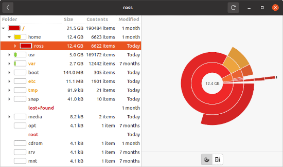 the Disk Usage Analyzer for Ubuntu with a sub-folder selected