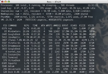 the top command in an osx terminal sorted by cpu